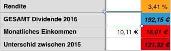 Dividendenkalender Zusammenfassung 2016