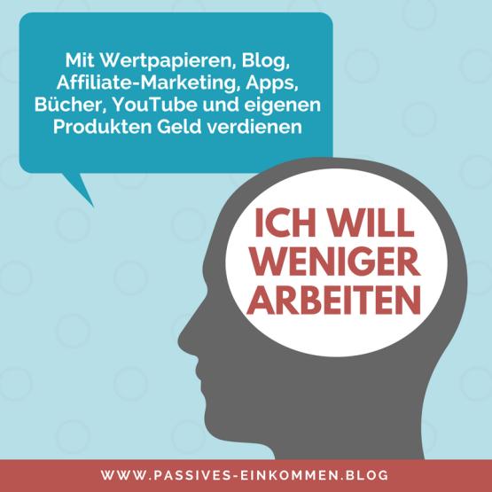 wertpapier, blog, apps, ebooks, youtube