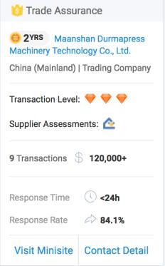 Alibaba Trade Assurance Example 1